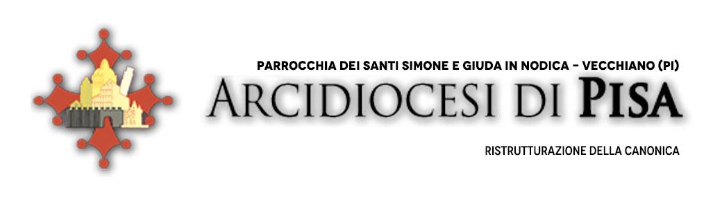 Canonica parrocchia titolo
